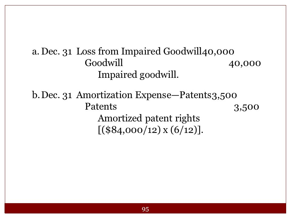 Dec. 31 Loss from Impaired Goodwill 40,000 Goodwill 40,000. Impaired goodwill. Dec. 31 Amortization Expense—Patents 3,500.