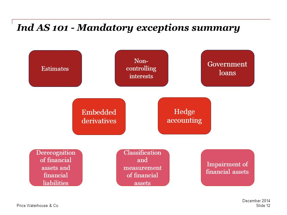 Ind AS 101 - Mandatory exceptions summary