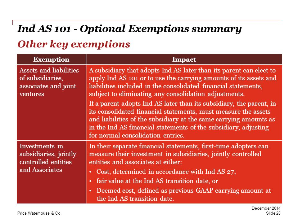 Ind AS 101 - Optional Exemptions summary Other key exemptions
