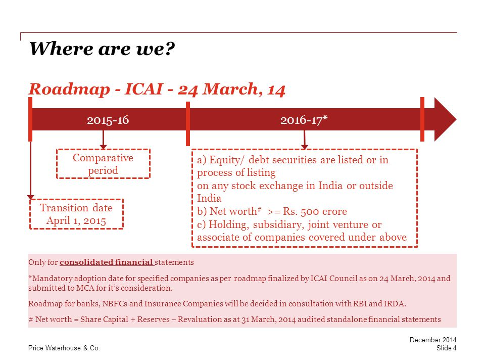 Where are we Roadmap - ICAI - 24 March, 14
