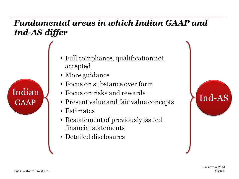 Fundamental areas in which Indian GAAP and Ind-AS differ