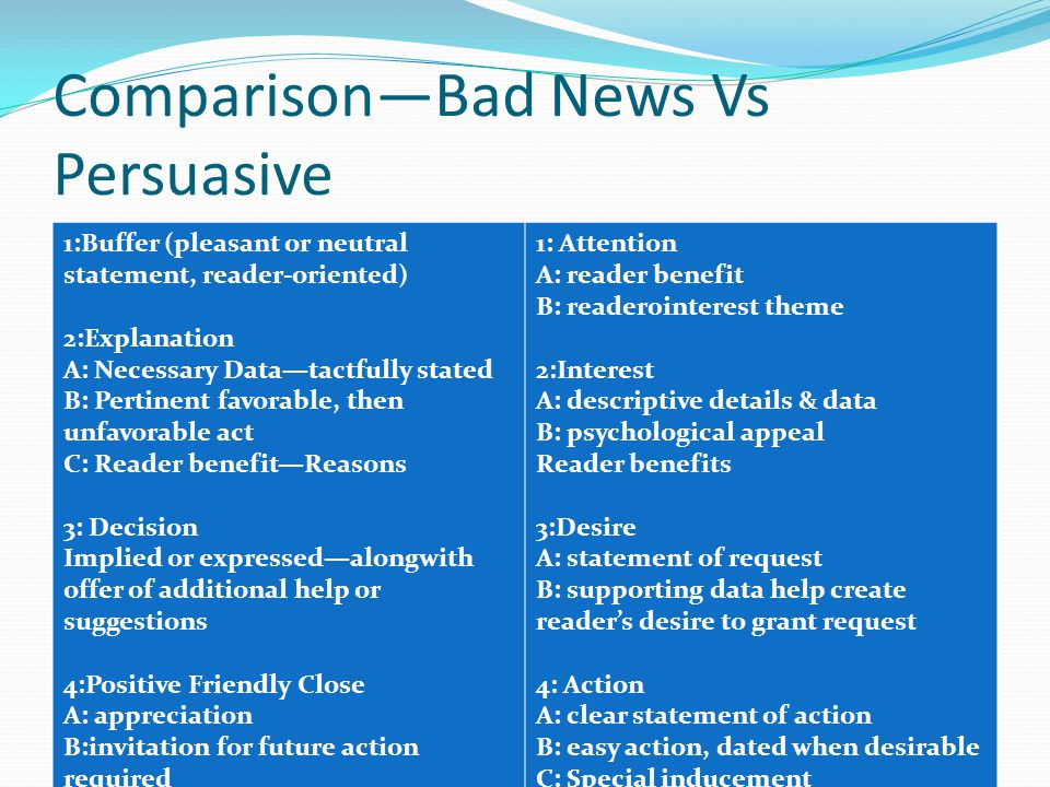 Comparison—Bad News Vs Persuasive
