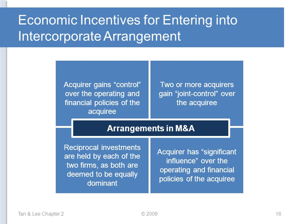 Economic Incentives for Entering into Intercorporate Arrangement