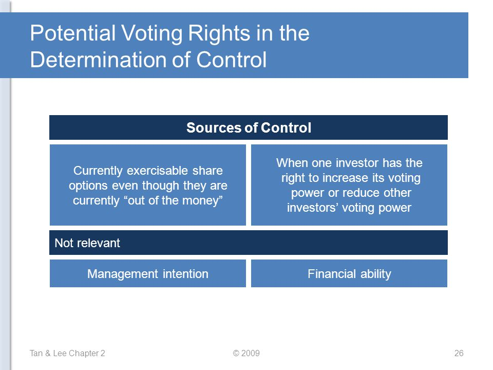 Potential Voting Rights in the Determination of Control