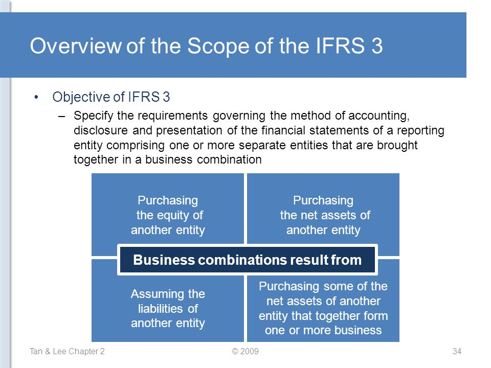 Overview of the Scope of the IFRS 3