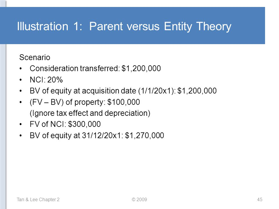 Illustration 1: Parent versus Entity Theory