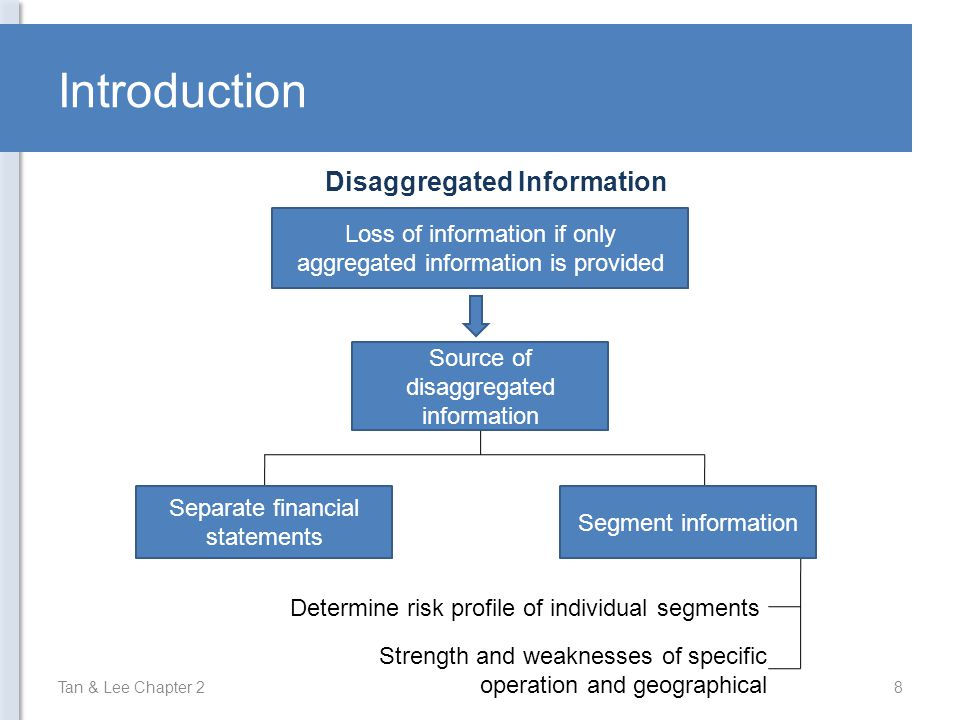 Disaggregated Information