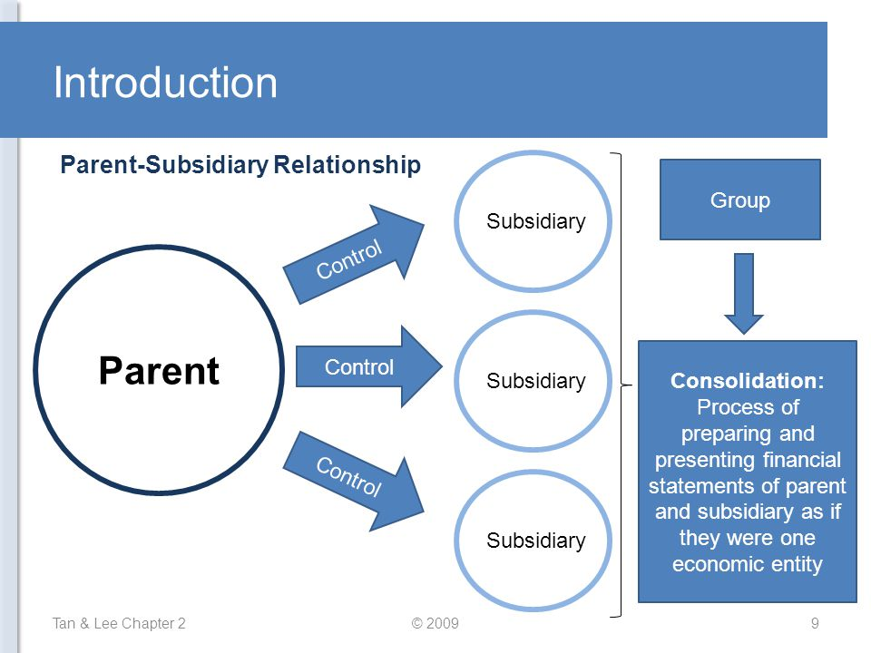 Introduction Parent Parent-Subsidiary Relationship Group Control