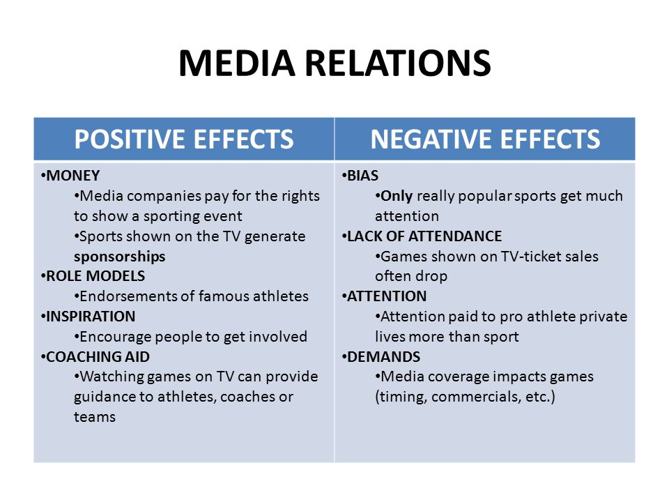 negative and positive effects of terrorism and the media Third world terrorism: positive and negative effects of media and communication (blog 4 november 1st,2010) in general, third world countries do not have the economical essentials to have an.
