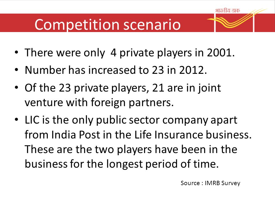 Competition scenario There were only 4 private players in 2001.