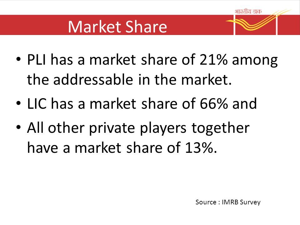 Market Share PLI has a market share of 21% among the addressable in the market. LIC has a market share of 66% and.