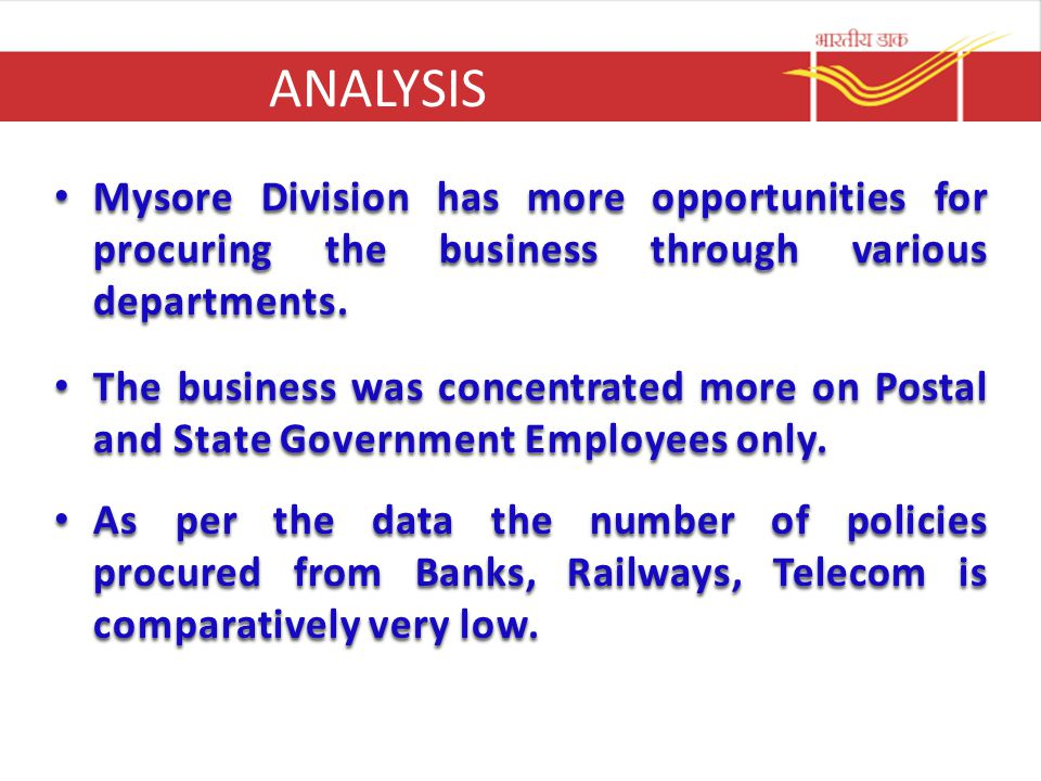 ANALYSIS Mysore Division has more opportunities for procuring the business through various departments.