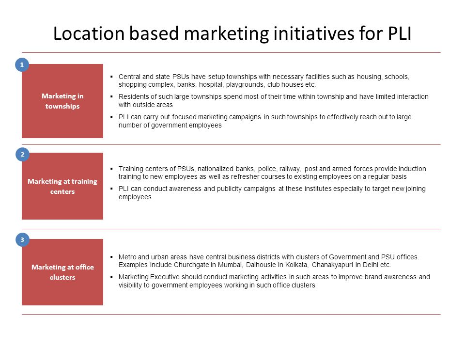 Location based marketing initiatives for PLI
