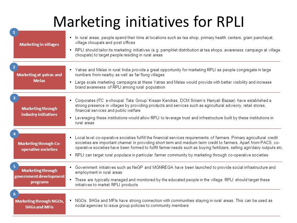 Marketing initiatives for RPLI