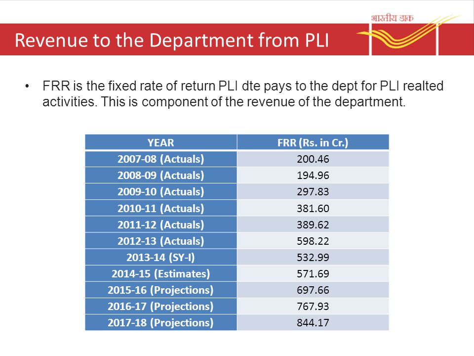 Revenue to the Department from PLI