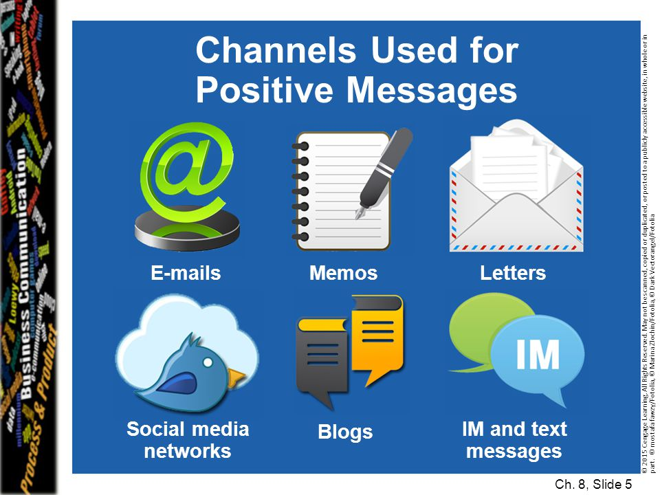 Channels Used for Positive Messages