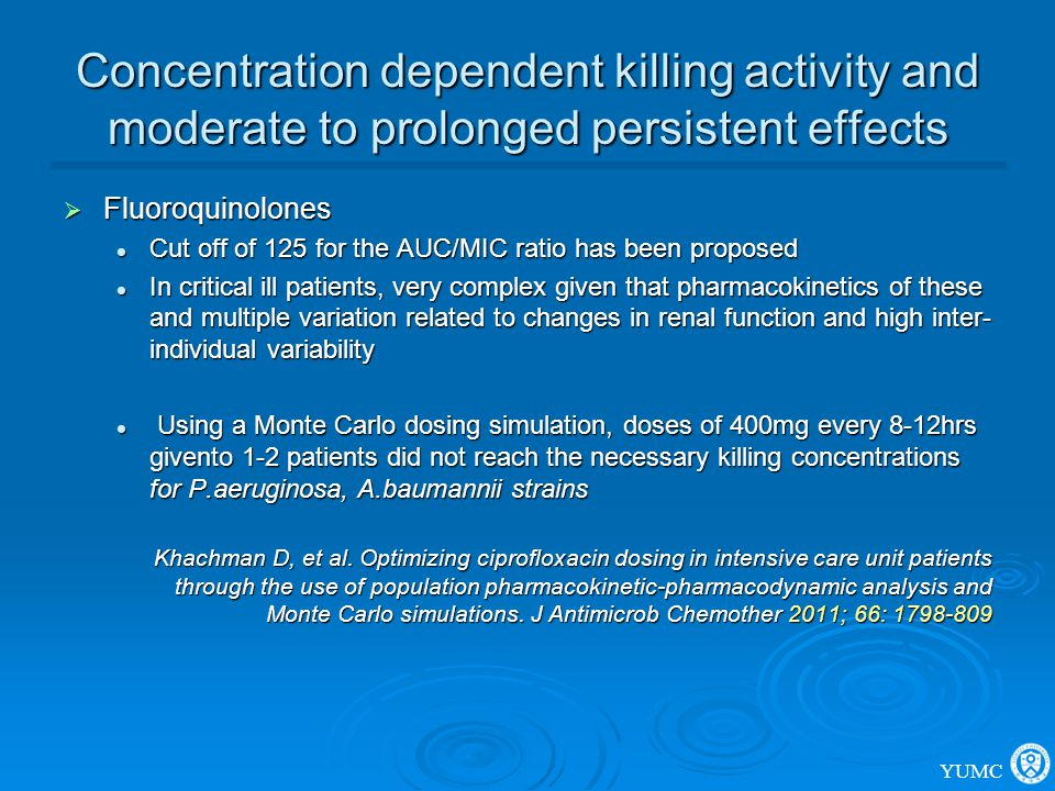 Concentration dependent killing activity and moderate to prolonged persistent effects