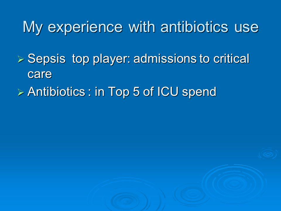 My experience with antibiotics use