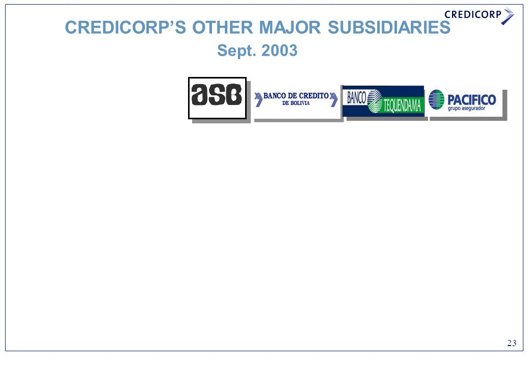 CREDICORP'S OTHER MAJOR SUBSIDIARIES