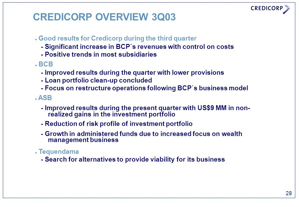 CREDICORP OVERVIEW 3Q03 Good results for Credicorp during the third quarter. - Significant increase in BCP´s revenues with control on costs.