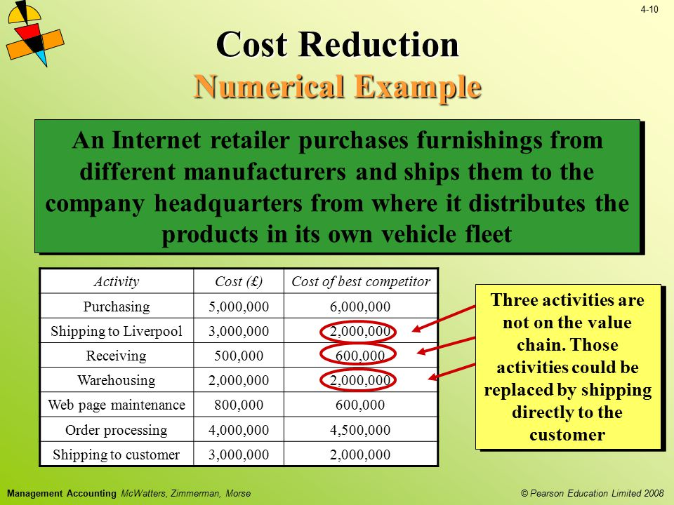 Cost Reduction Numerical Example