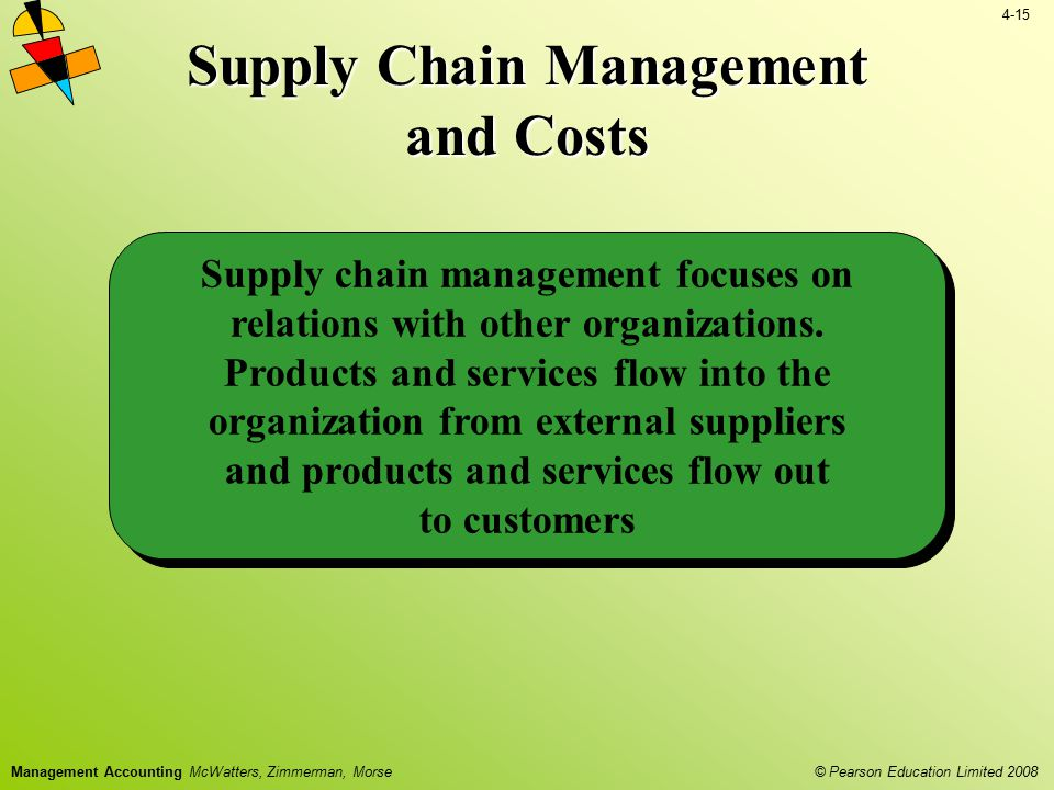 Supply Chain Management and Costs
