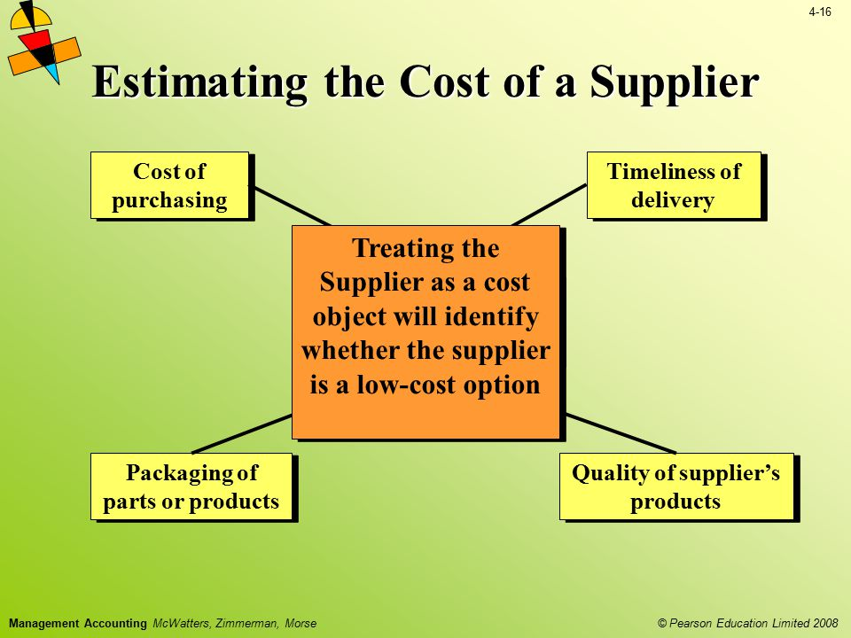 Estimating the Cost of a Supplier