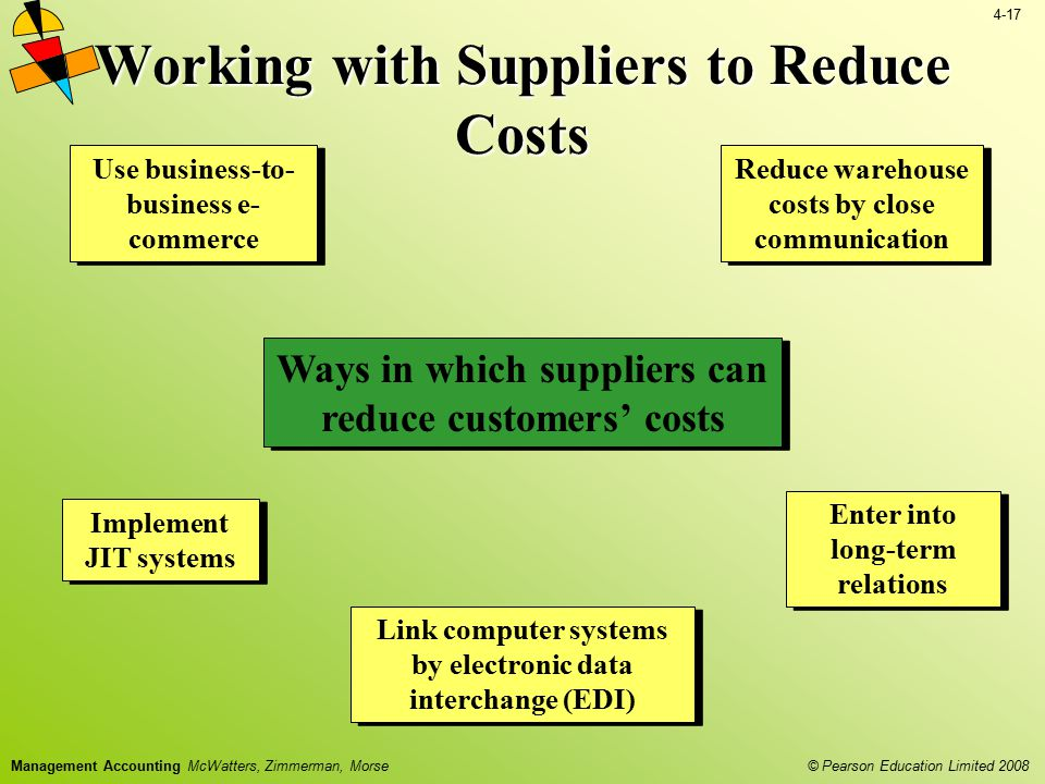 Working with Suppliers to Reduce Costs