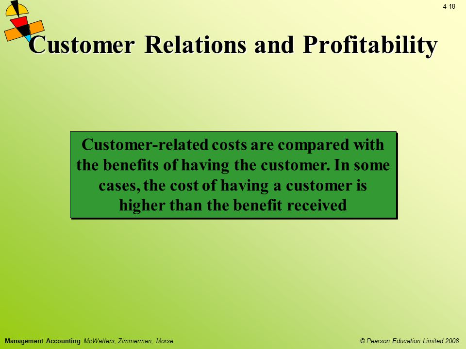 Customer Relations and Profitability