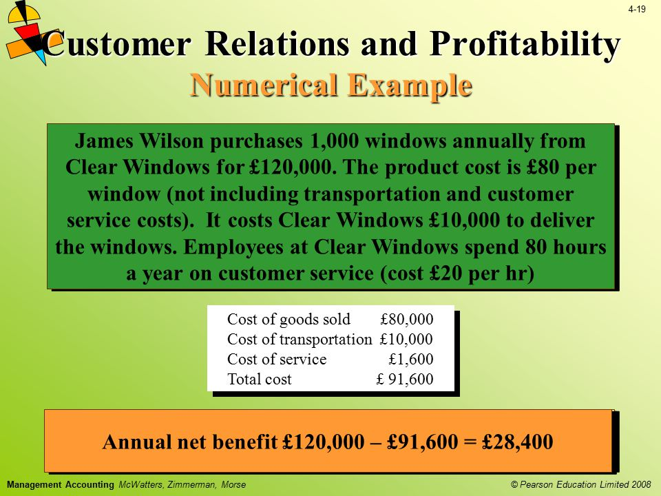 Customer Relations and Profitability Numerical Example