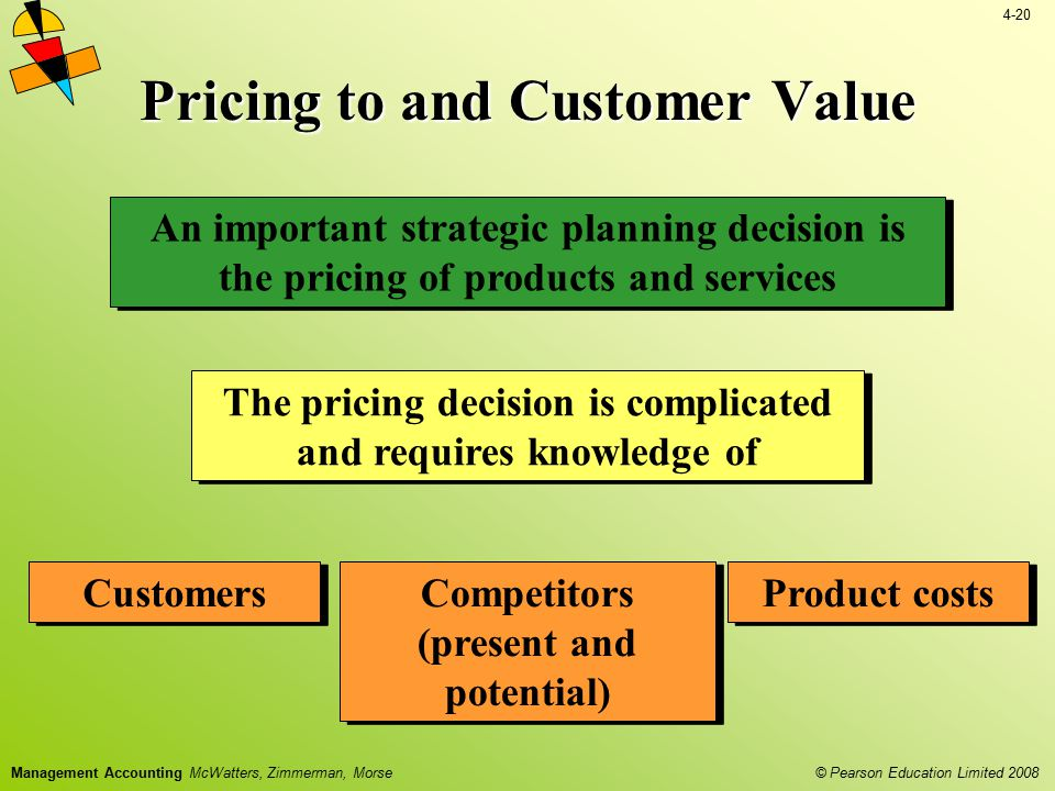 Pricing to and Customer Value