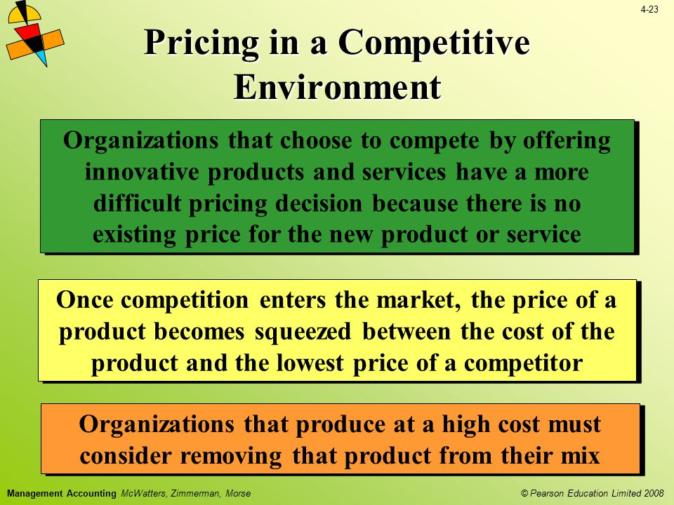 Pricing in a Competitive Environment