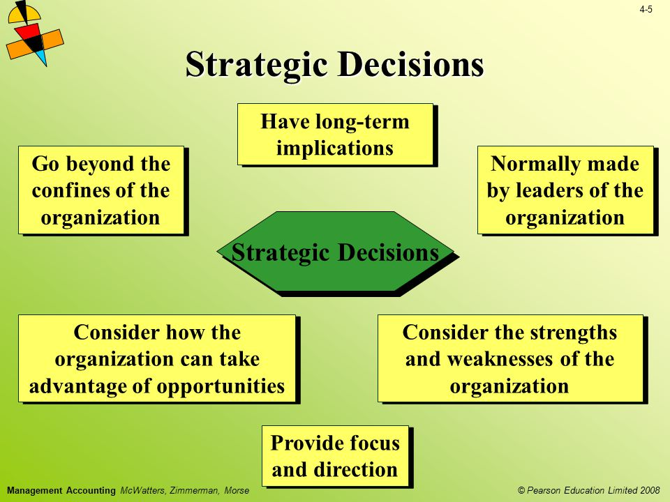 Strategic Decisions Strategic Decisions Have long-term implications