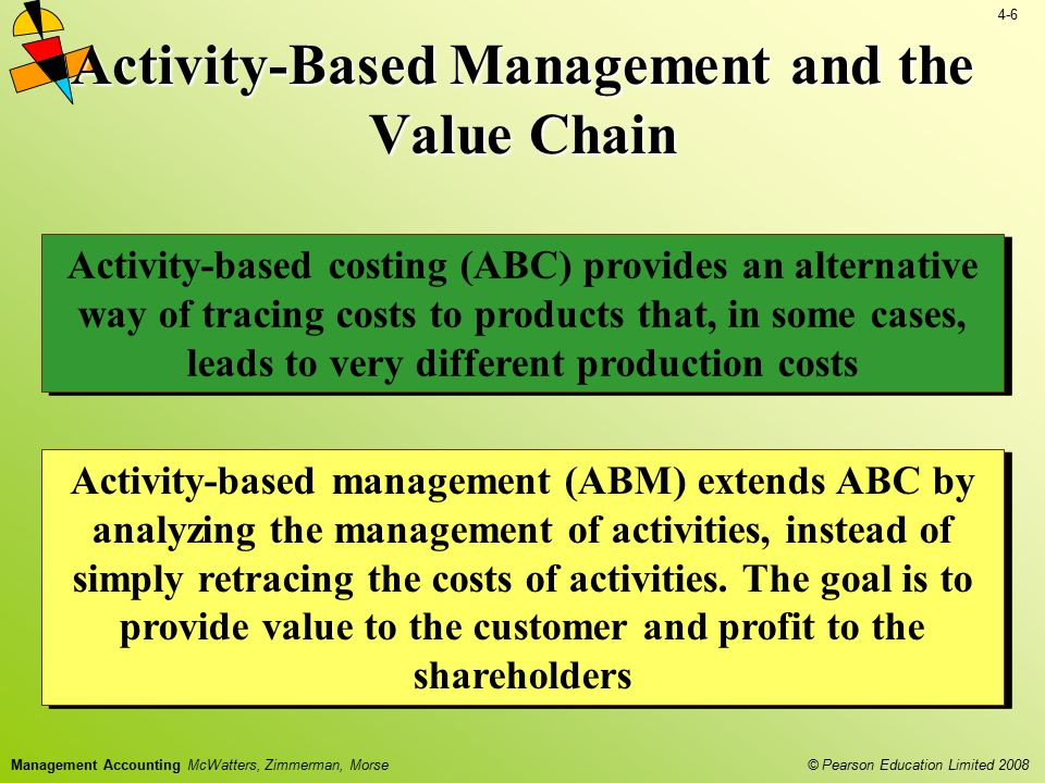 Activity-Based Management and the Value Chain