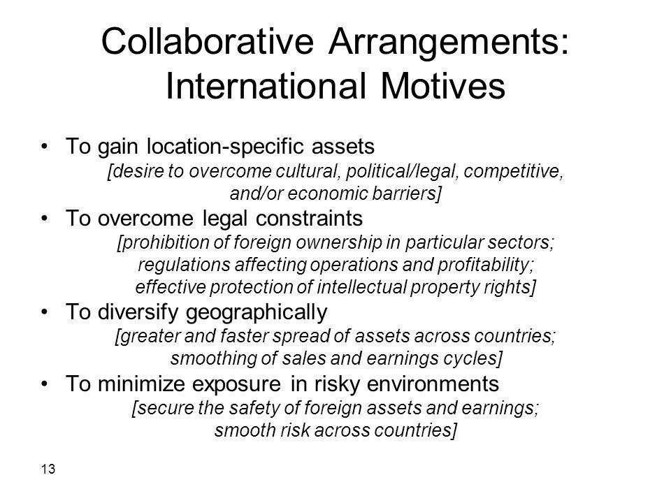 Collaborative Arrangements: International Motives