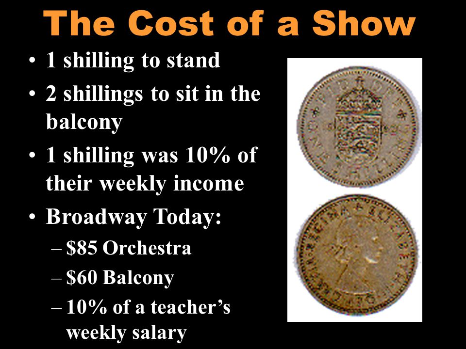 The Cost of a Show 1 shilling to stand