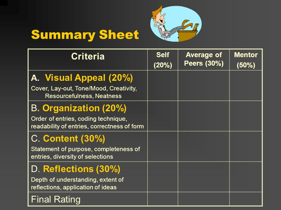 Summary Sheet Criteria Visual Appeal (20%) B. Organization (20%)