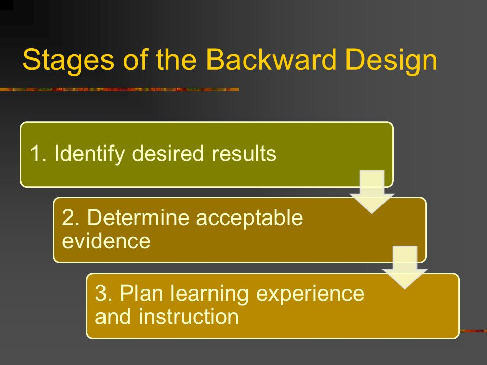 Stages of the Backward Design