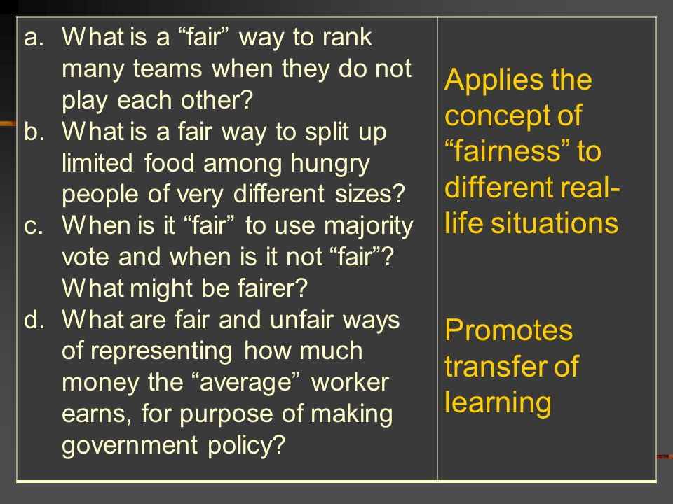 Applies the concept of fairness to different real-life situations