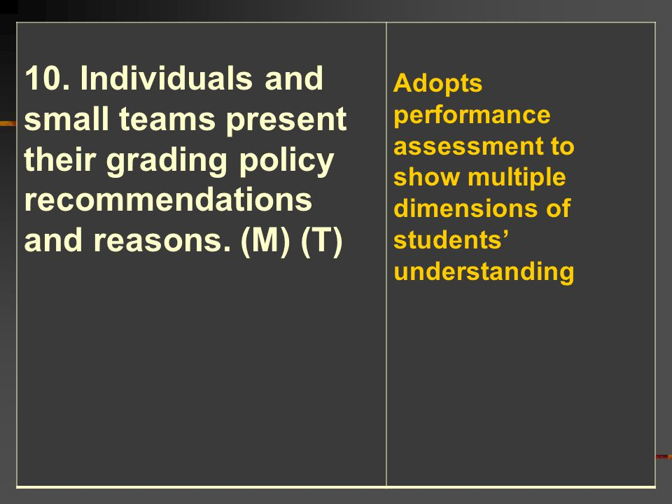 10. Individuals and small teams present their grading policy recommendations and reasons. (M) (T)