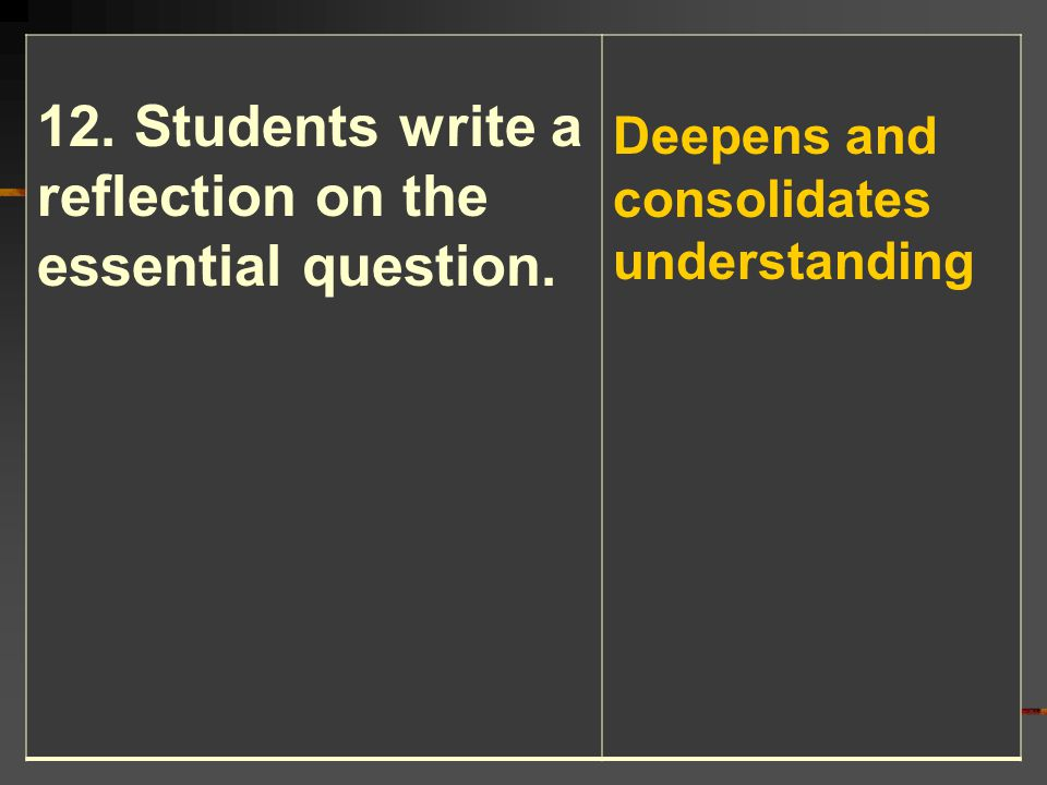 12. Students write a reflection on the essential question.