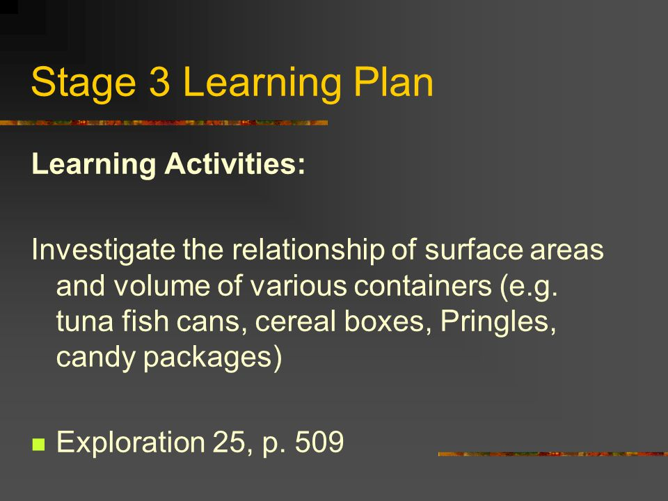 Stage 3 Learning Plan Learning Activities: