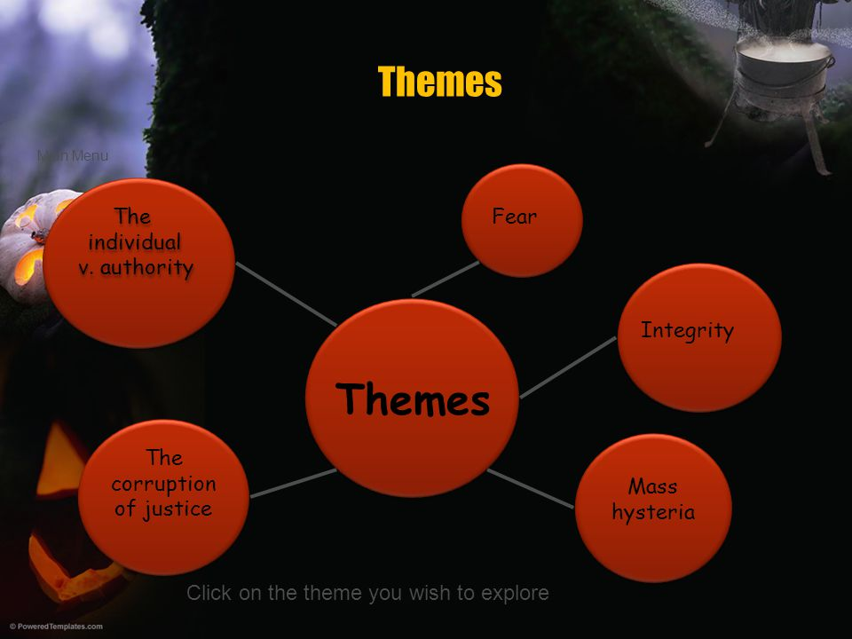 Themes Themes The individual v. authority Fear Integrity The