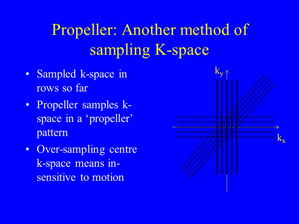 Propeller: Another method of sampling K-space