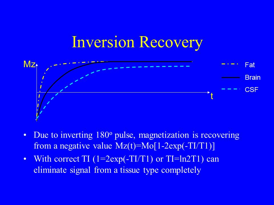 Inversion Recovery Mz t