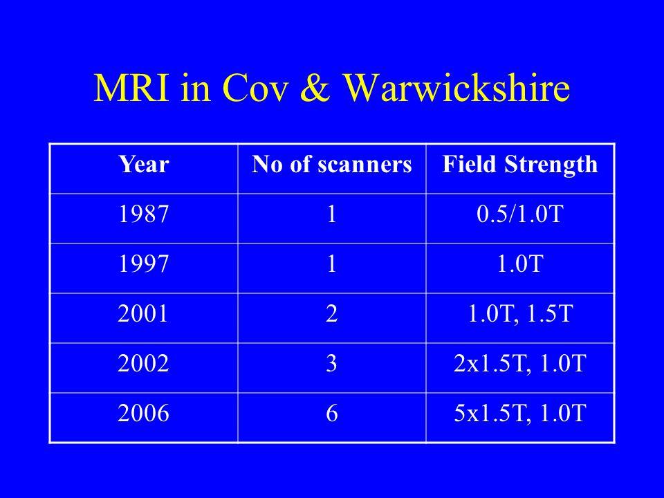 MRI in Cov & Warwickshire