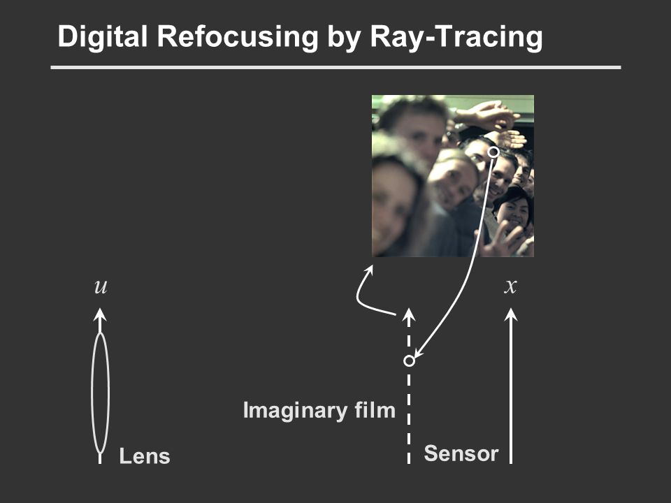 Digital Refocusing by Ray-Tracing