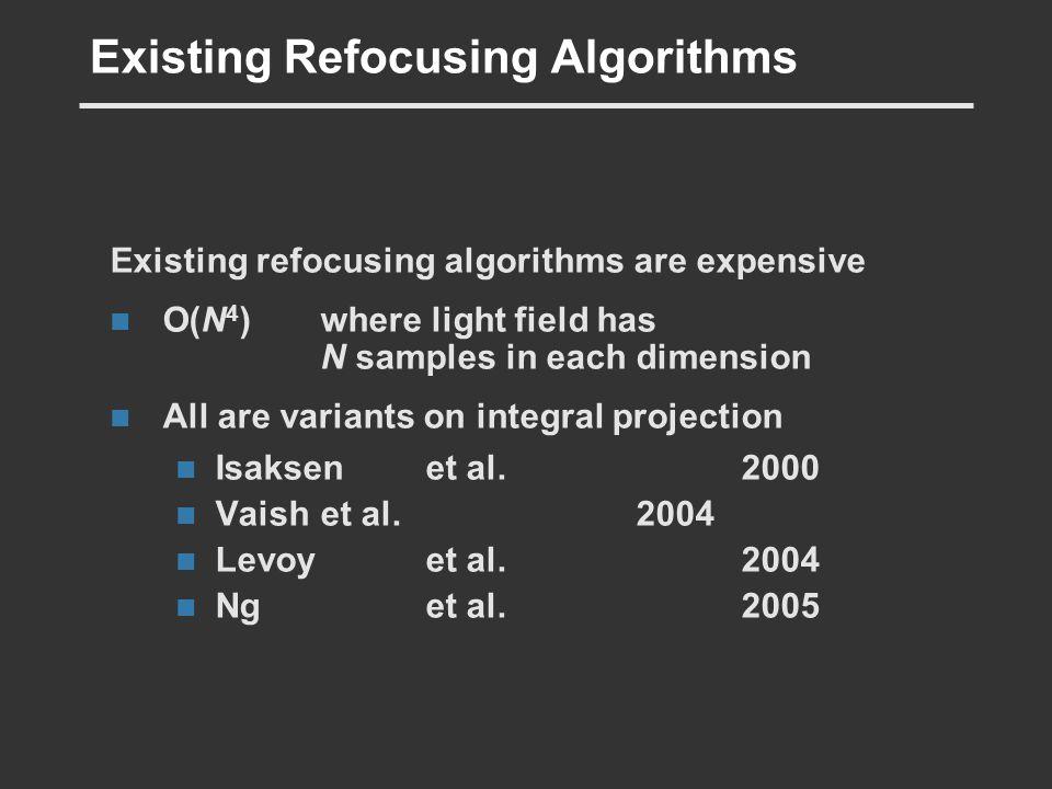 Existing Refocusing Algorithms