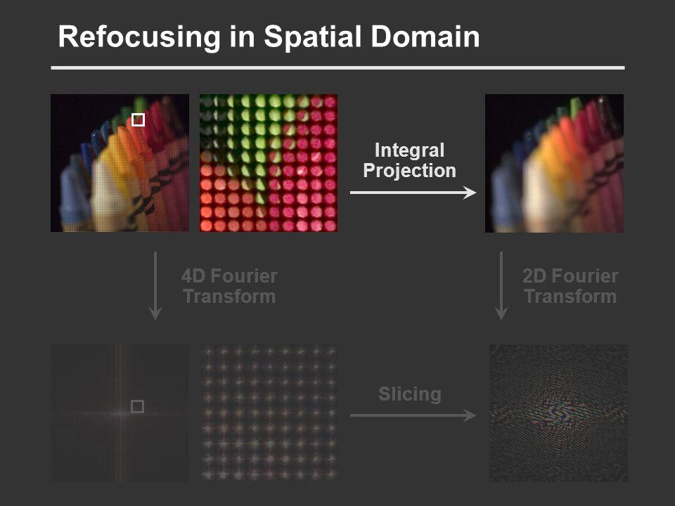 Refocusing in Spatial Domain