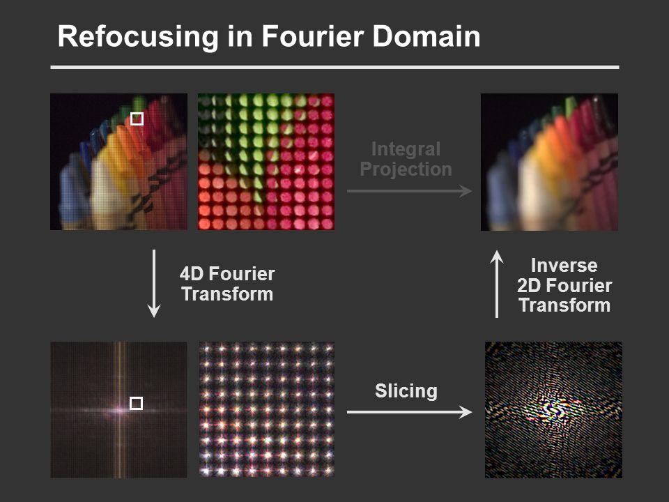 Refocusing in Fourier Domain